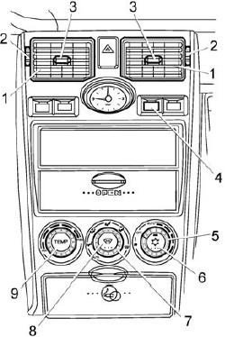 Ремонт лады приоры инструкция