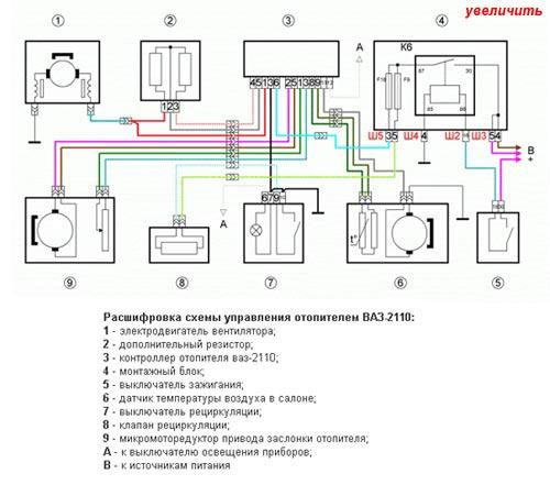 Схема печки ВАЗ 2110