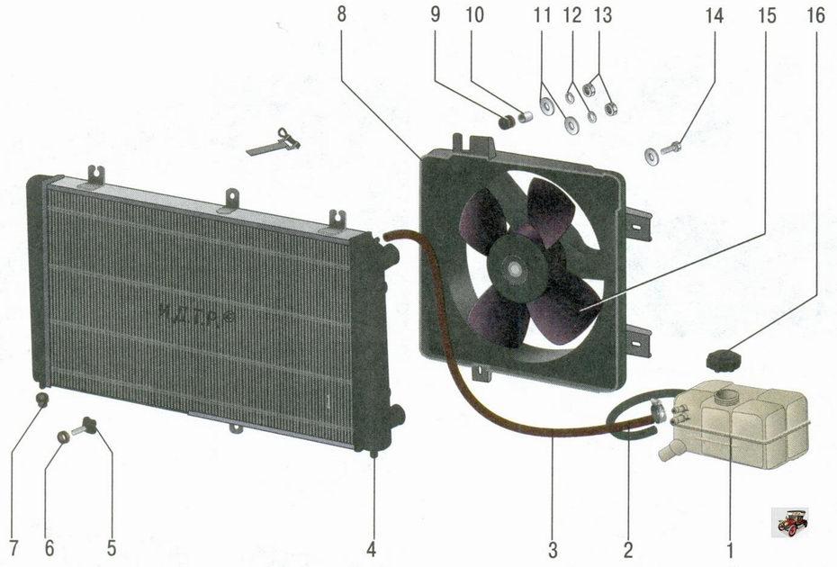 Радиатор с расширительный и