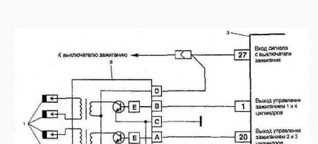 Диагностика двигателя ваз 2110 инжектор своими руками