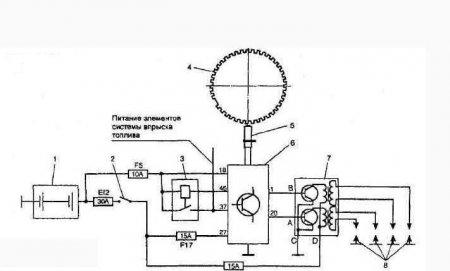 Неполадки в модуле зажигания