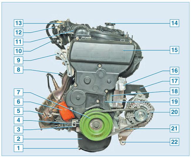 Двигатель (вид справа по ходу