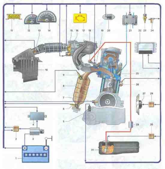 Калина ВАЗ 1118 система
