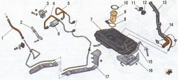 Двигатель автомобиля Лада