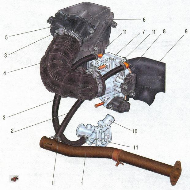 Система подачи воздуха Лада