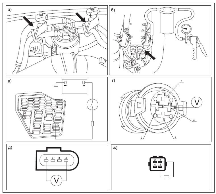 Проверка компонентов топливной