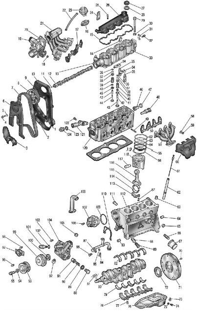 Двигатель Chevrolet Lanos (ZAZ