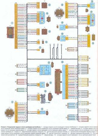 Схема электрооборудования авто