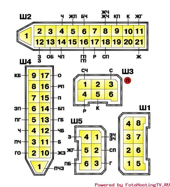 Монтажный блок ВАЗ-2110.