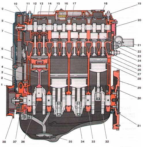 Двигатель ВАЗ 2111 устройство