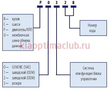 принципиальная схема бк штат х1 g