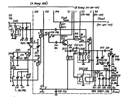 радиоприемники и магнитолы