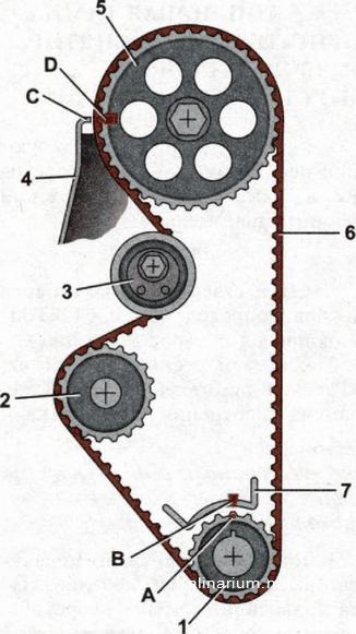 Схема привода