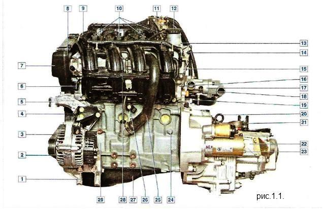 описание конструкции двигателя