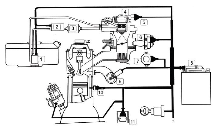 Рабочий схема автомобиля VW
