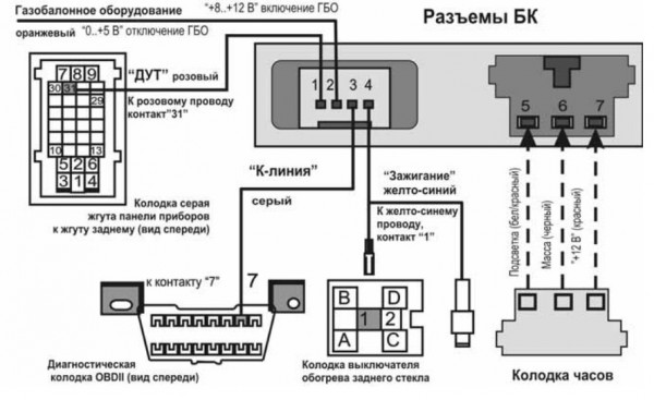 Инструкция по установке БК