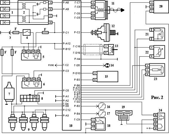 двигателя ВАЗ-2111