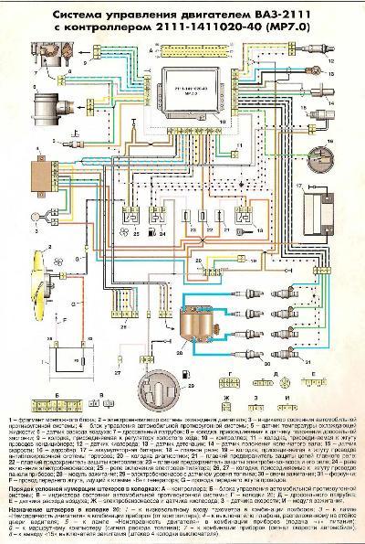двигателем ВАЗ-2111 с