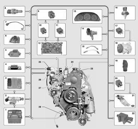 двигателем A15SMS