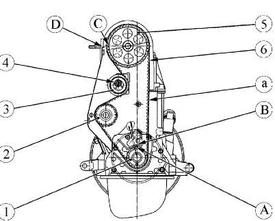 ГРМ (ключ кольцевой 17,