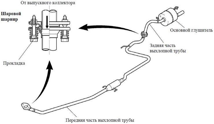 Выхлопная труба 1KR-FE
