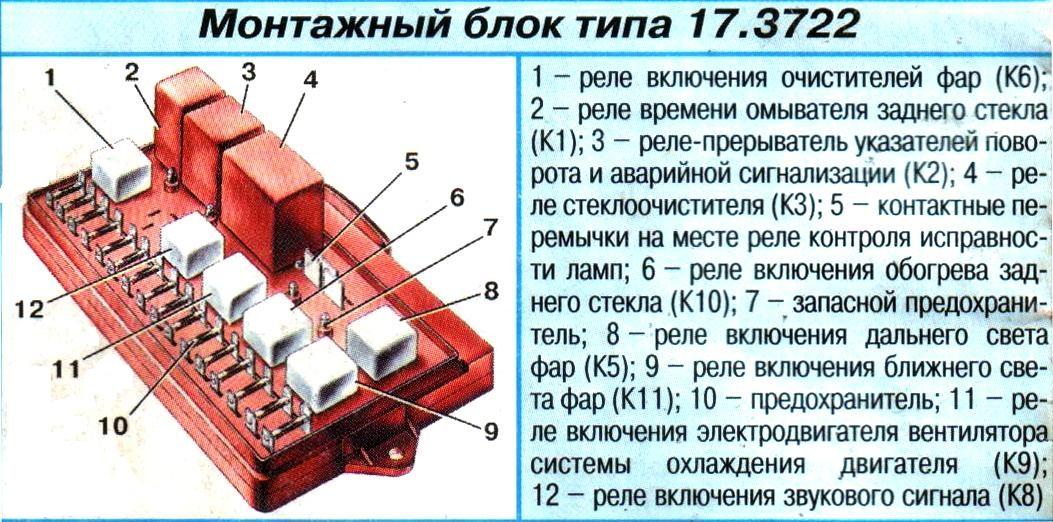 LADAPORTAL · Ваз 2109 схема