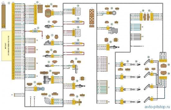 Соединения жгута электронной