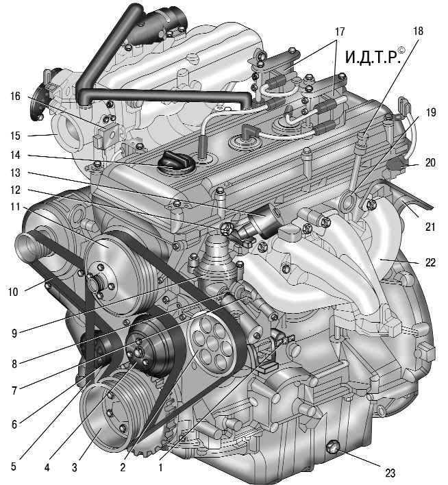 Двигатель ЗМЗ-409 (вид слева):