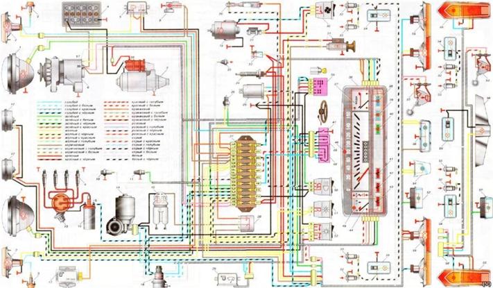 Электрооборудование ВАЗ-2102