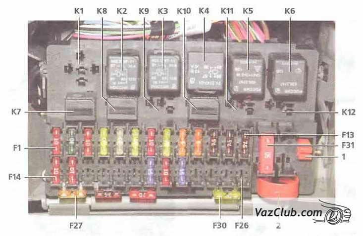 Системы электрооборудования