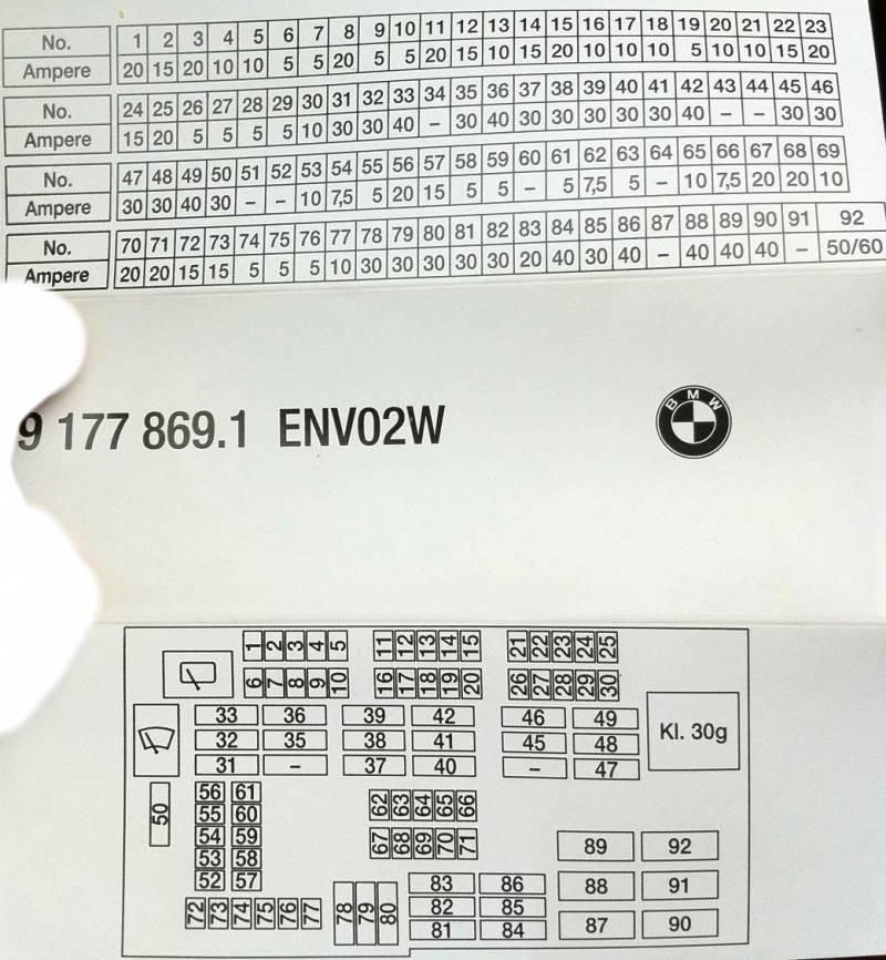 Схема предохранителей в BMW 3