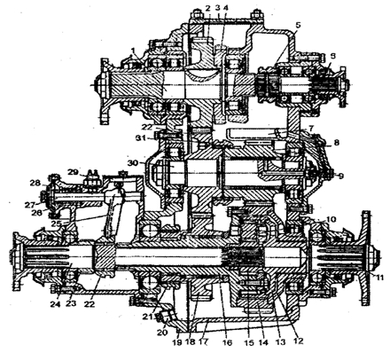 автомобиля КамАЗ-4310