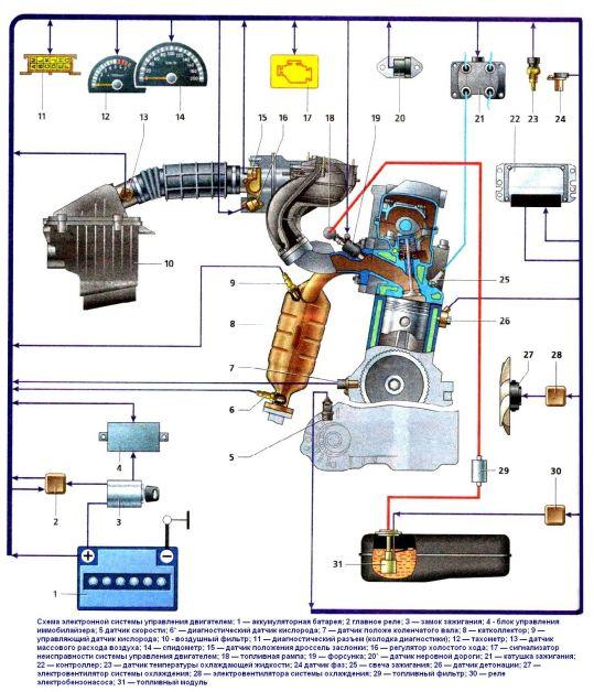 двигателем ВАЗ-21114