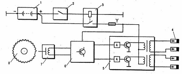 Схема системы зажигания: