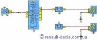 принципиальная схема ключа-карты рено