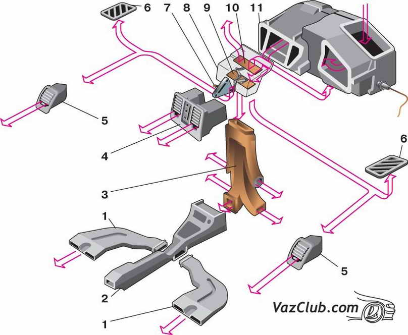 Устройство системы отопления и