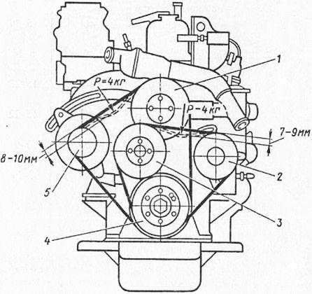 Схема привода вентилятора