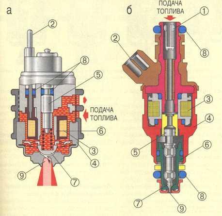 Форсунка (Bosch) топливная