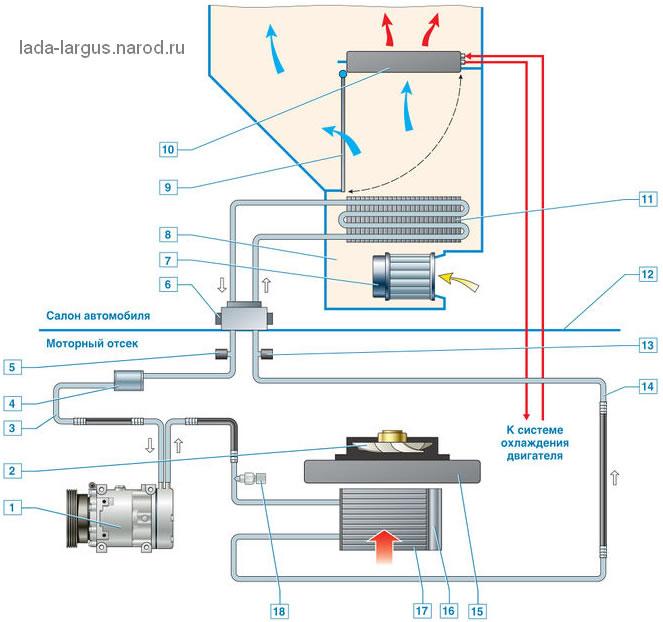 Общая схема системы вентиляции