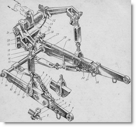 навесное устройство трактора
