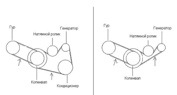 Расположение приводных ремней