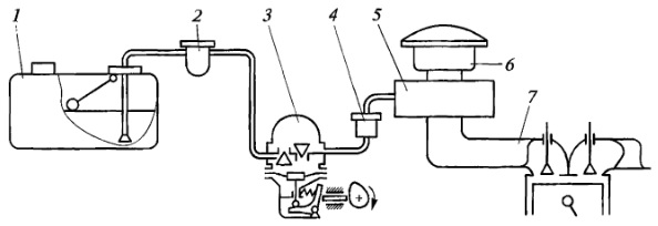 бензинового двигателя