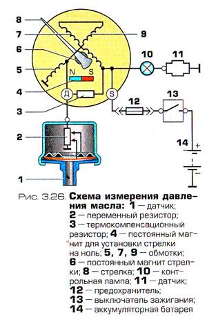 схема работы датчика давления