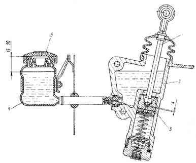 Главный цилиндр сцепления