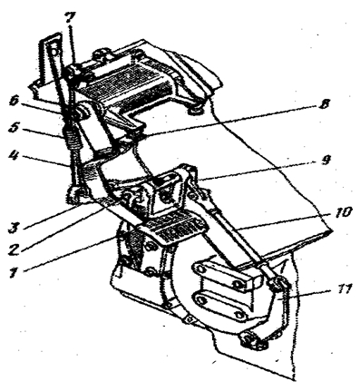 привод сцепления урал-4320