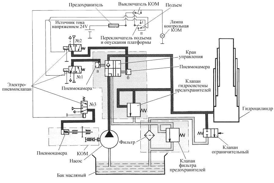 Схема принципиальная механизма