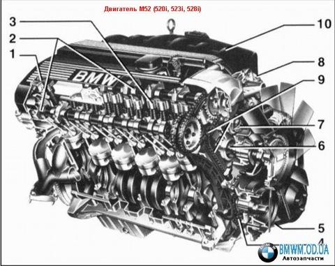 Двигатель М52- является