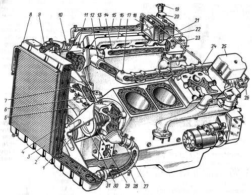 Рисунок 3 - Система охлаждения