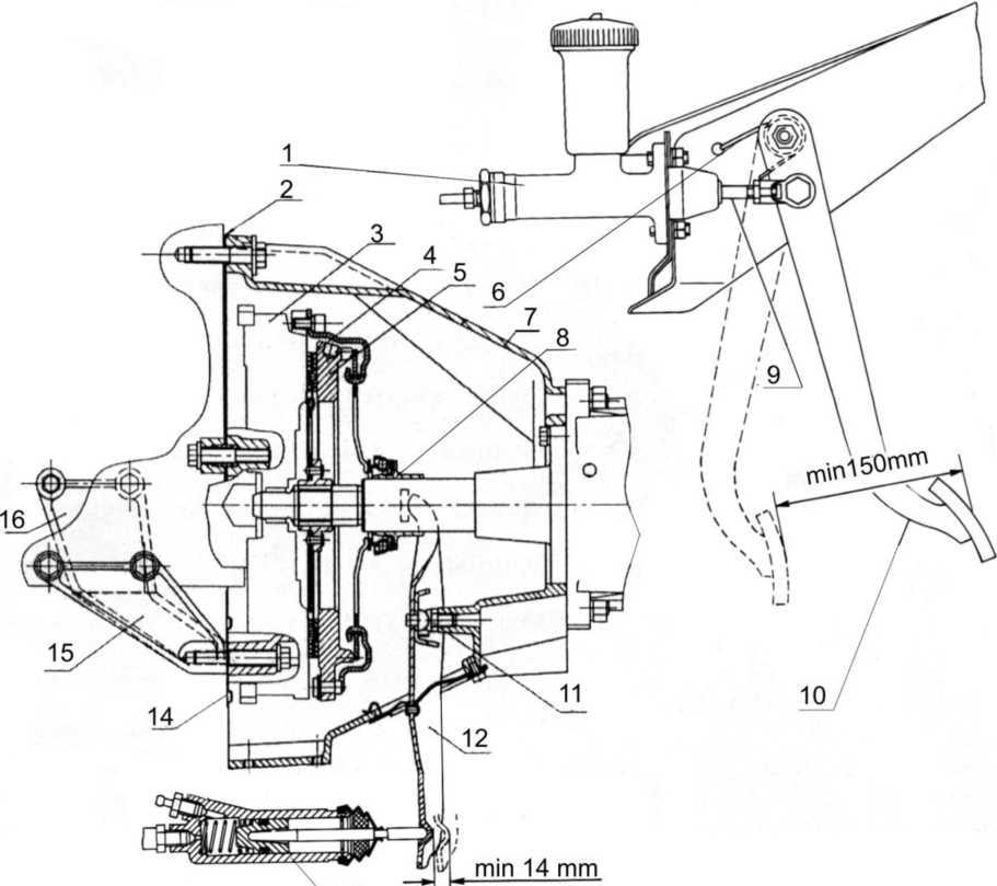 Привод выключения сцепления УАЗ 3151