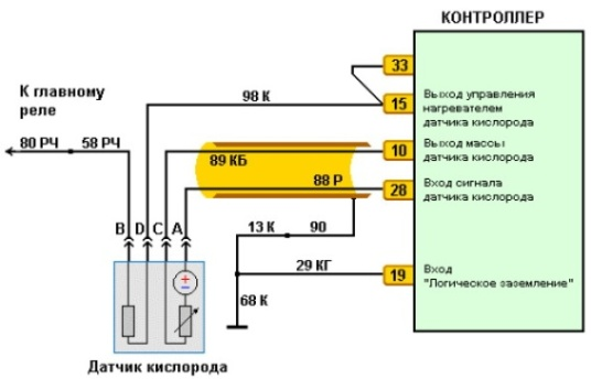 Проверка датчика кислорода
